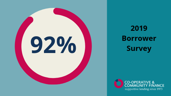 2019 Borrower Survey