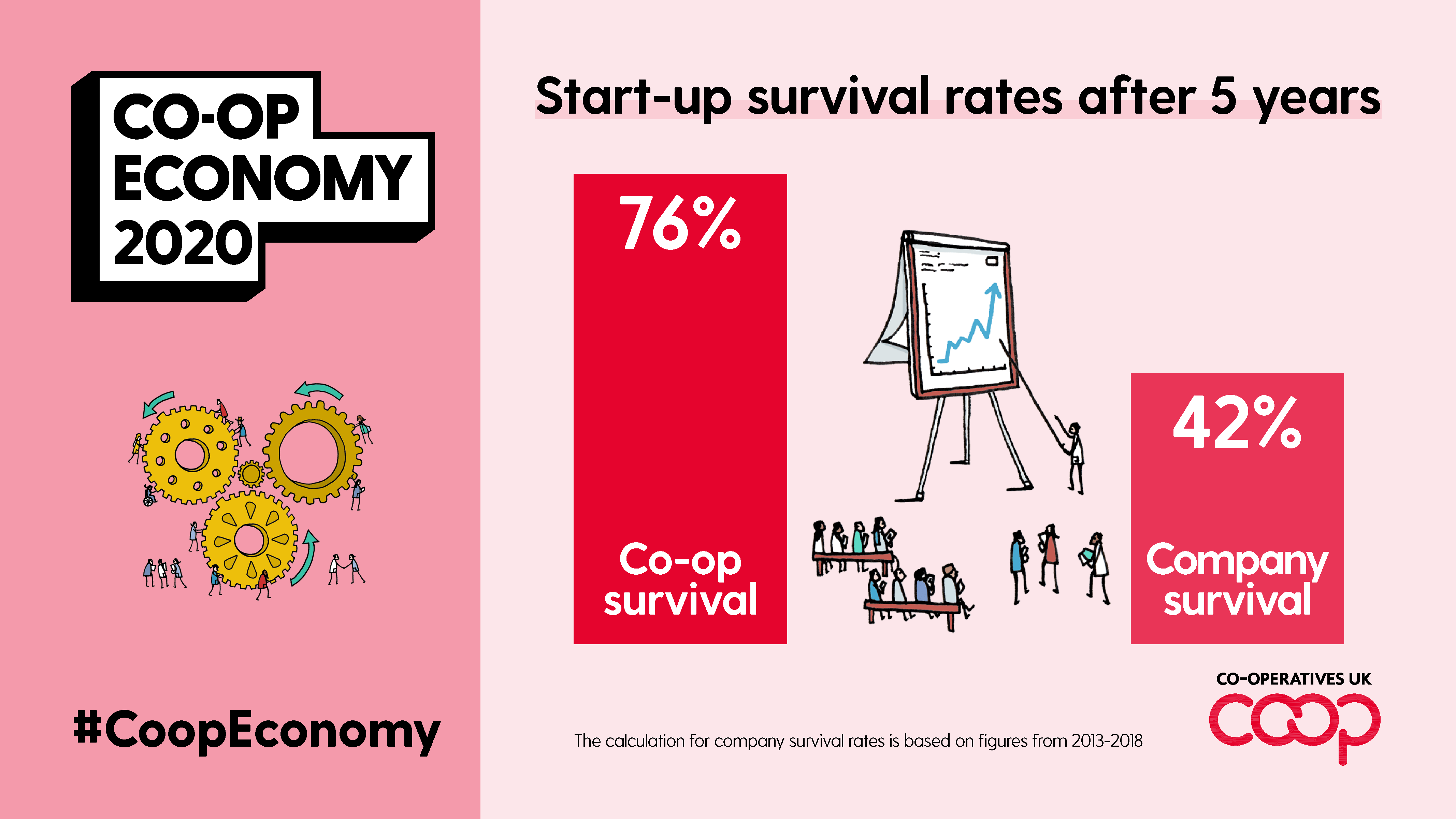 co-op_economy_2020_resilience